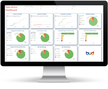 The Training Management Reporting Software on a pc screen